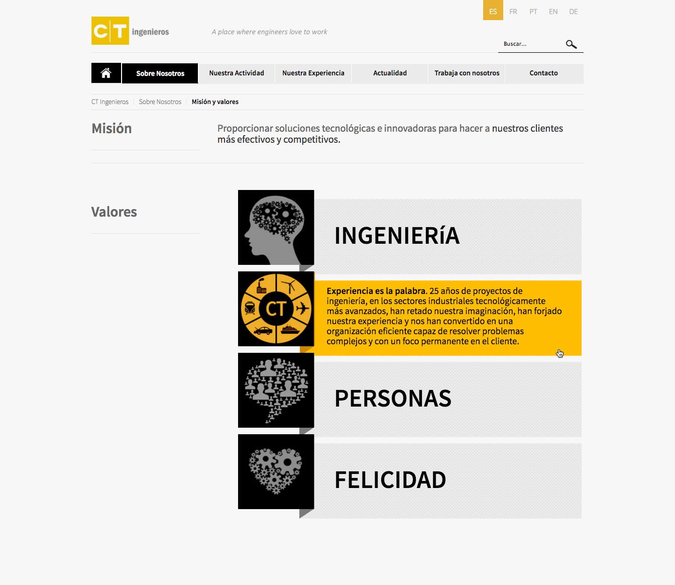 Misión y valores de CT Ingenieros